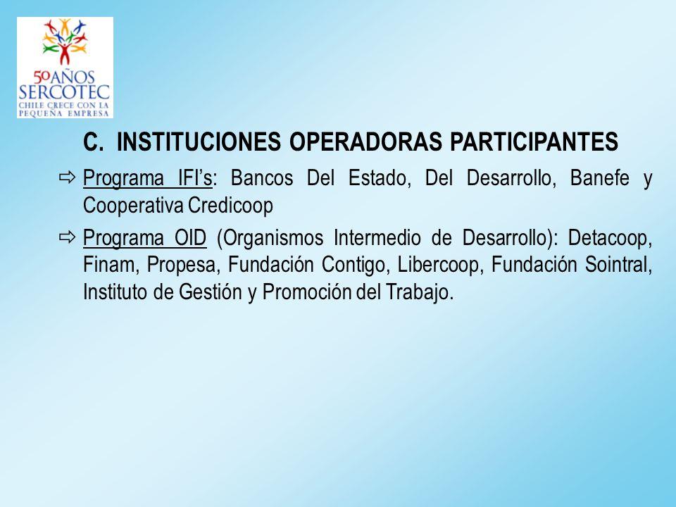 C. INSTITUCIONES OPERADORAS PARTICIPANTES Programa IFIs: Bancos Del Estado, Del Desarrollo, Banefe y Cooperativa Credicoop Programa OID (Organismos In