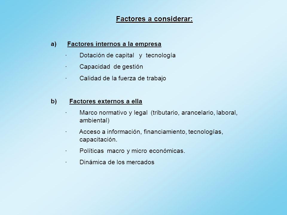 Factores a considerar: a) Factores internos a la empresa · Dotación de capital y tecnología · Capacidad de gestión · Calidad de la fuerza de trabajo b) Factores externos a ella · Marco normativo y legal (tributario, arancelario, laboral, ambiental) · Acceso a información, financiamiento, tecnologías, capacitación.