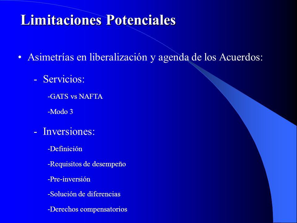 Asimetrías en liberalización y agenda de los Acuerdos: -Servicios: -GATS vs NAFTA -Modo 3 -Inversiones: -Definición -Requisitos de desempeño -Pre-inversión -Solución de diferencias -Derechos compensatorios Limitaciones Potenciales