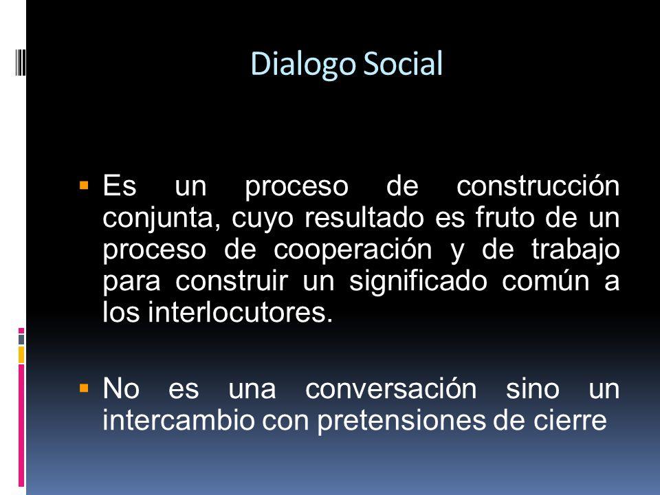Dialogo Social Es un proceso de construcción conjunta, cuyo resultado es fruto de un proceso de cooperación y de trabajo para construir un significado