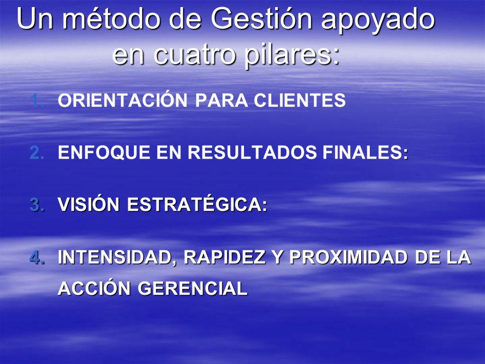 Un método de Gestión apoyado en cuatro pilares: 1. 1.ORIENTACIÓN PARA CLIENTES 2.: 2.ENFOQUE EN RESULTADOS FINALES: 3.VISIÓN ESTRATÉGICA: 4.INTENSIDAD