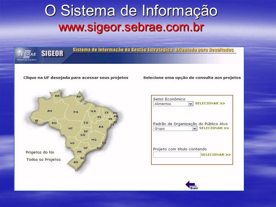 O Sistema de Informação www.sigeor.sebrae.com.br