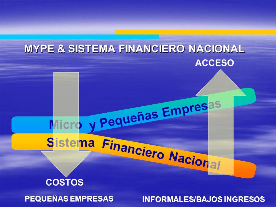 MYPE & SISTEMA FINANCIERO NACIONAL Micro y Pequeñas Empresas Sistema Financiero Nacional COSTOS ACCESO INFORMALES/BAJOS INGRESOS PEQUEÑAS EMPRESAS
