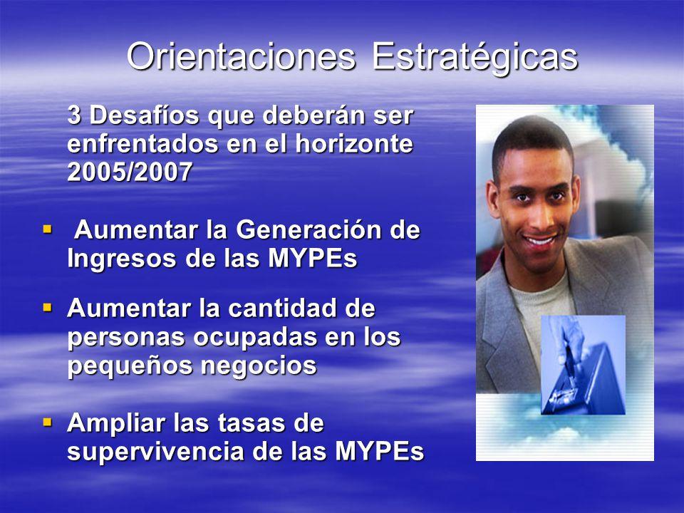 Orientaciones Estratégicas 3 Desafíos que deberán ser enfrentados en el horizonte 2005/2007 Aumentar la Generación de Ingresos de las MYPEs Aumentar l