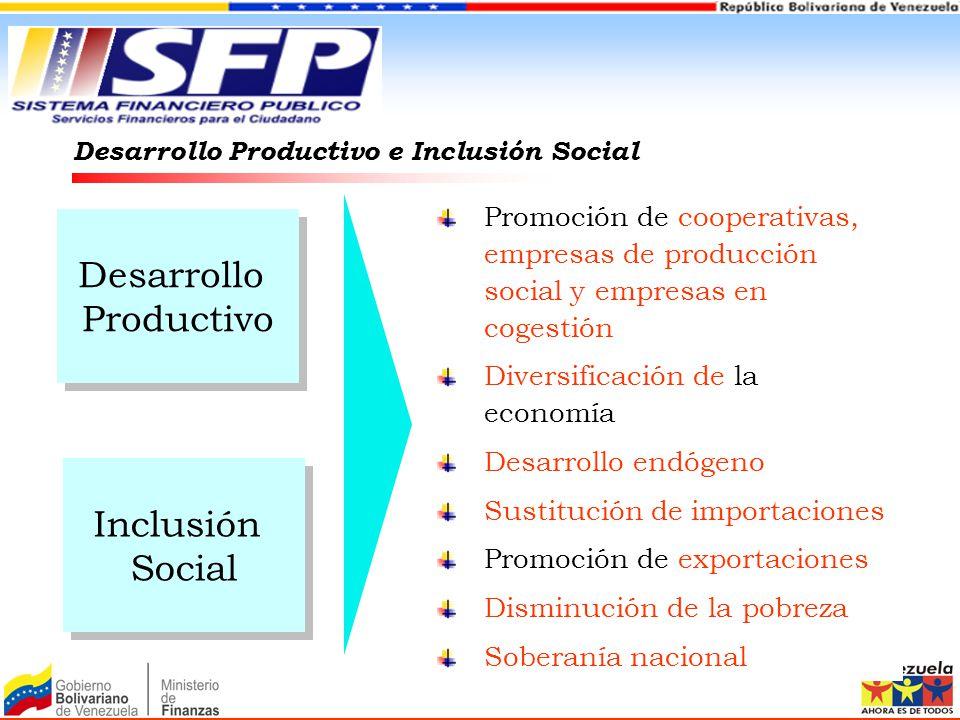 Desarrollo Productivo e Inclusión Social Promoción de cooperativas, empresas de producción social y empresas en cogestión Diversificación de la econom