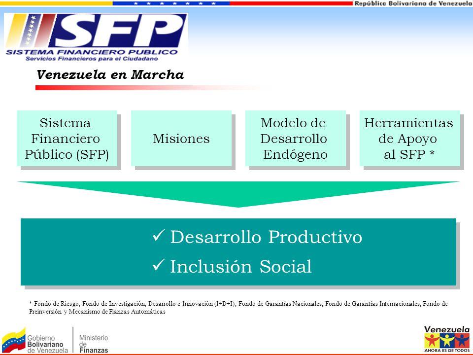 Venezuela en Marcha Sistema Financiero Público (SFP) Sistema Financiero Público (SFP) Herramientas de Apoyo al SFP * Herramientas de Apoyo al SFP * Mi