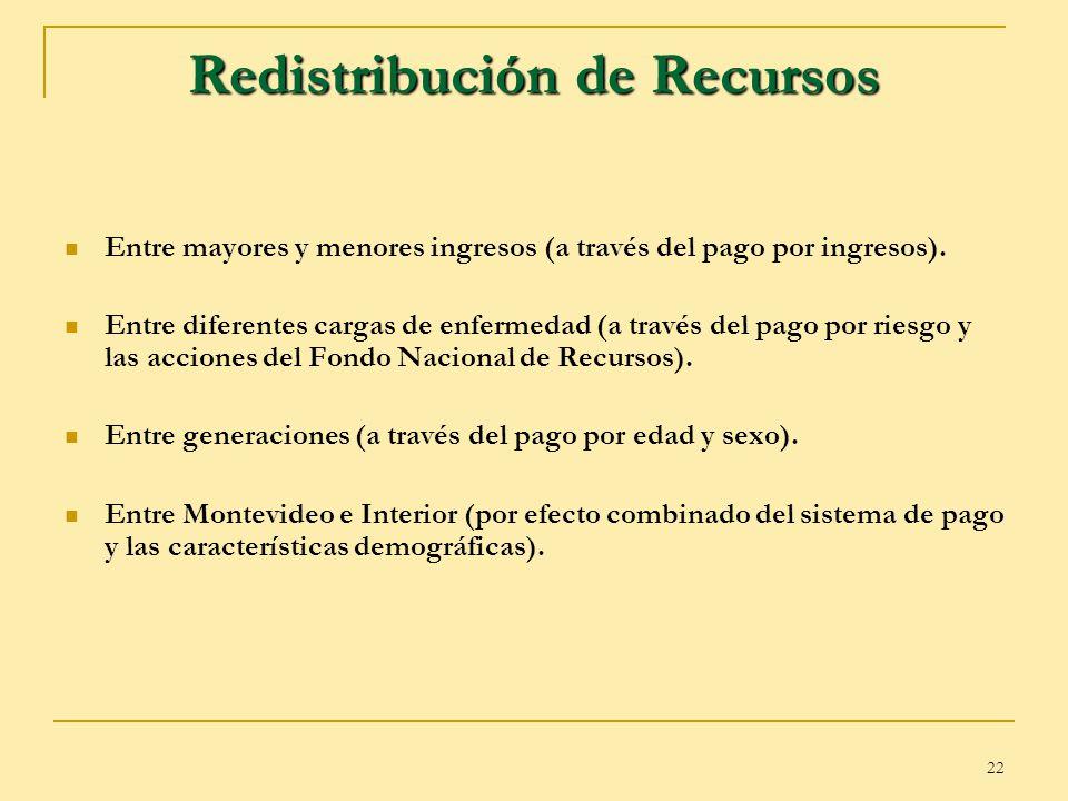 22 Redistribución de Recursos Entre mayores y menores ingresos (a través del pago por ingresos). Entre diferentes cargas de enfermedad (a través del p