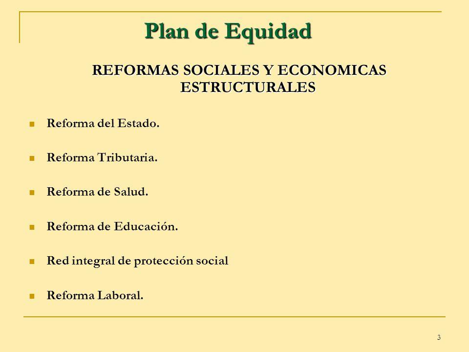 3 Plan de Equidad REFORMAS SOCIALES Y ECONOMICAS ESTRUCTURALES Reforma del Estado. Reforma Tributaria. Reforma de Salud. Reforma de Educación. Red int