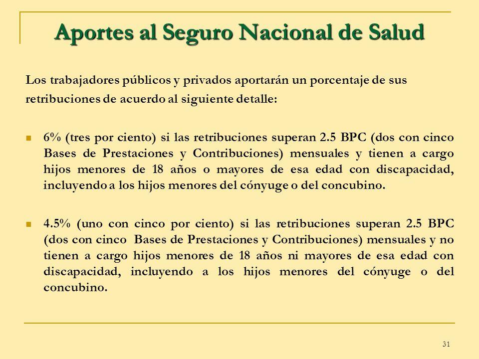31 Aportes al Seguro Nacional de Salud Los trabajadores públicos y privados aportarán un porcentaje de sus retribuciones de acuerdo al siguiente detal