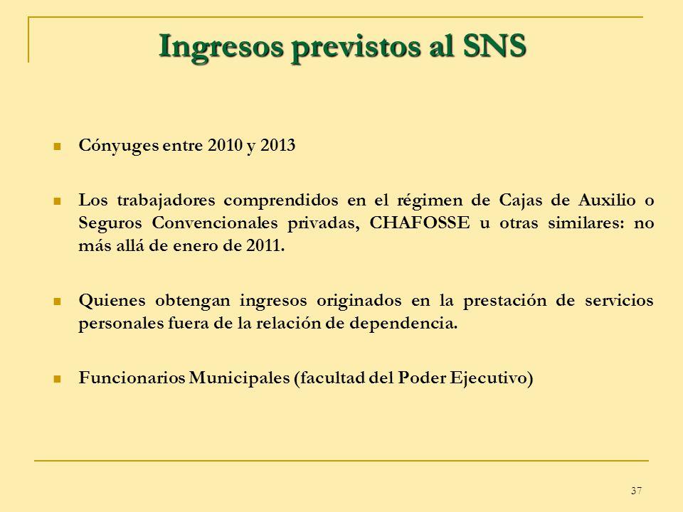 37 Ingresos previstos al SNS Cónyuges entre 2010 y 2013 Los trabajadores comprendidos en el régimen de Cajas de Auxilio o Seguros Convencionales priva
