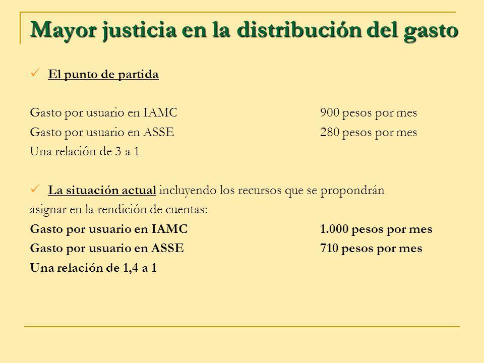 Mayor justicia en la distribución del gasto El punto de partida Gasto por usuario en IAMC900 pesos por mes Gasto por usuario en ASSE280 pesos por mes