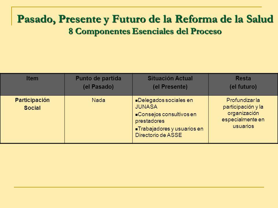 Pasado, Presente y Futuro de la Reforma de la Salud 8 Componentes Esenciales del Proceso ItemPunto de partida (el Pasado) Situación Actual (el Present
