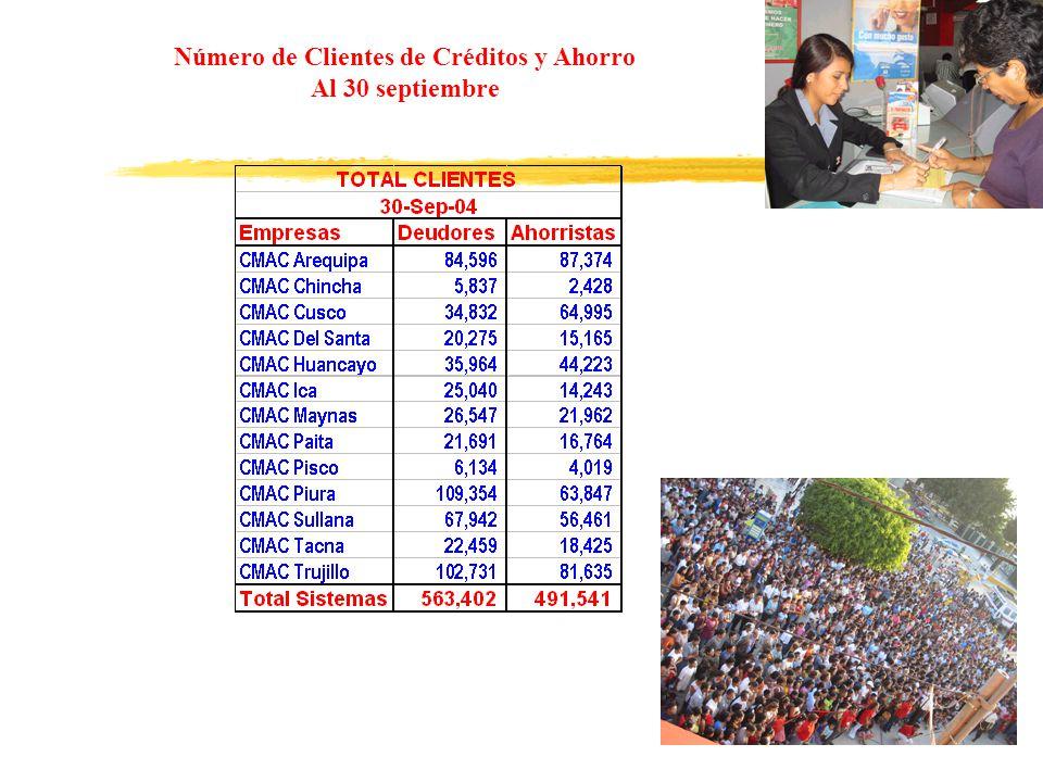 Número de Clientes de Créditos y Ahorro Al 30 septiembre