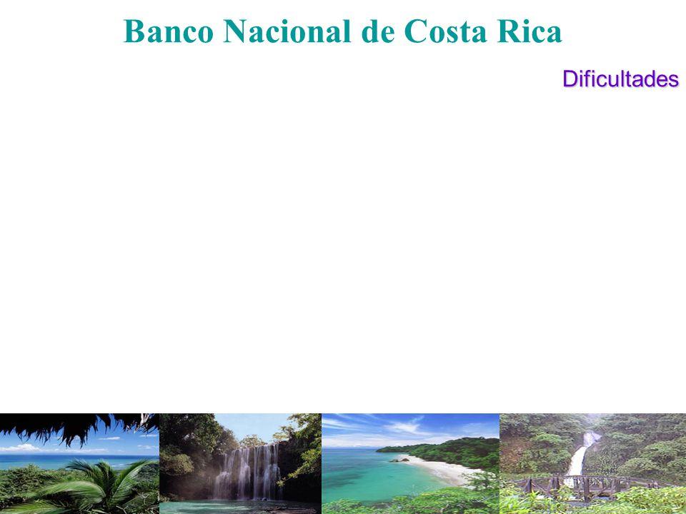 Banco Nacional de Costa RicaDificultades Actividades reprimidas Globalización Condiciones climatológicas Tendencia y necesidad del mercado Competencia