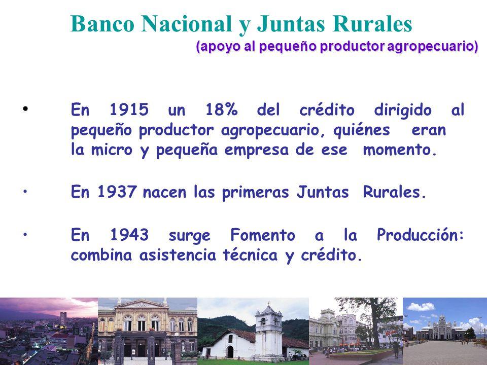 En 1915 un 18% del crédito dirigido al pequeño productor agropecuario, quiénes eran la micro y pequeña empresa de ese momento. En 1937 nacen las prime