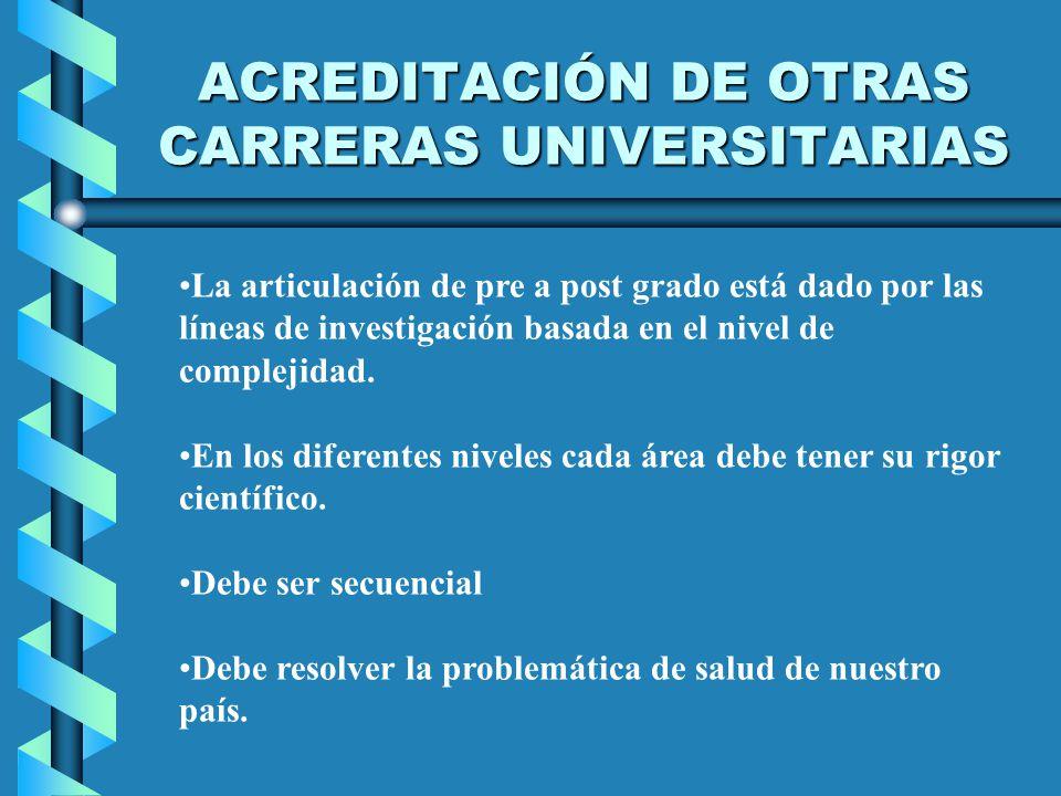 ACREDITACIÓN DE OTRAS CARRERAS UNIVERSITARIAS La articulación de pre a post grado está dado por las líneas de investigación basada en el nivel de complejidad.