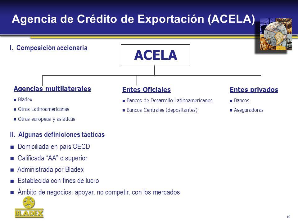 10 Agencia de Crédito de Exportación (ACELA) II.