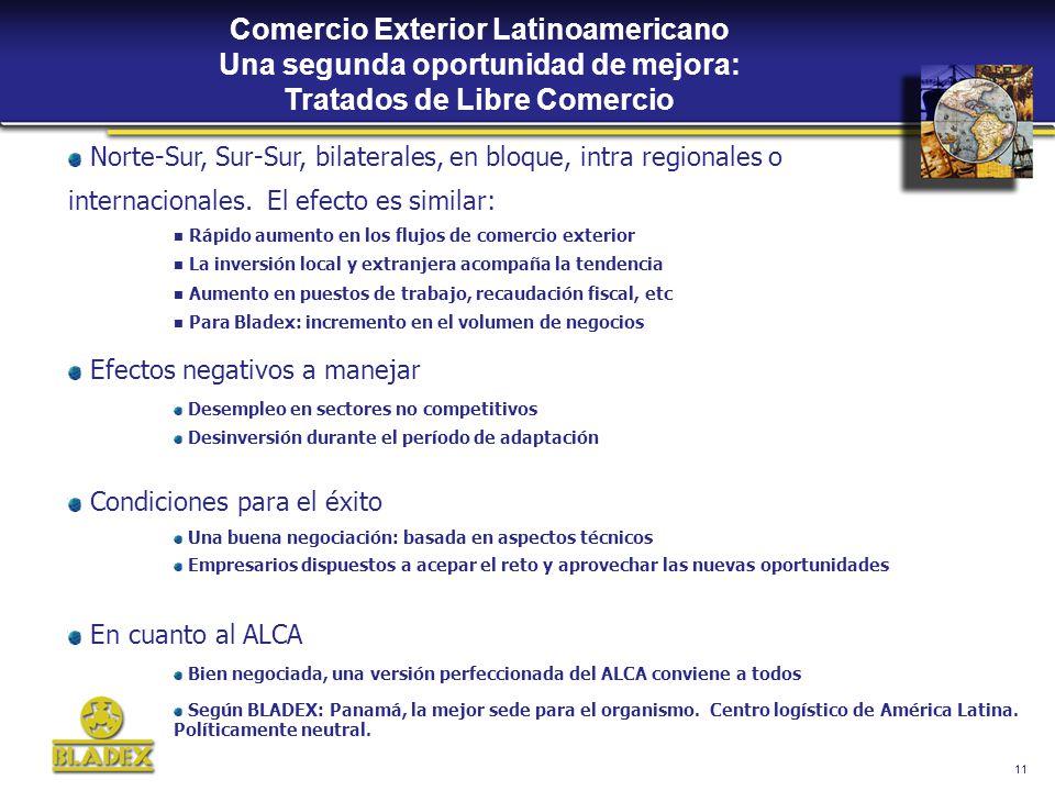 11 Comercio Exterior Latinoamericano Una segunda oportunidad de mejora: Tratados de Libre Comercio Norte-Sur, Sur-Sur, bilaterales, en bloque, intra regionales o internacionales.