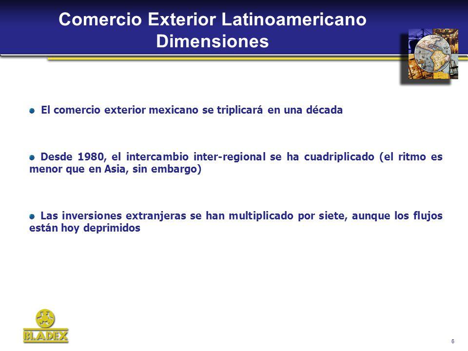 6 Comercio Exterior Latinoamericano Dimensiones El comercio exterior mexicano se triplicará en una década Desde 1980, el intercambio inter-regional se ha cuadriplicado (el ritmo es menor que en Asia, sin embargo) Las inversiones extranjeras se han multiplicado por siete, aunque los flujos están hoy deprimidos