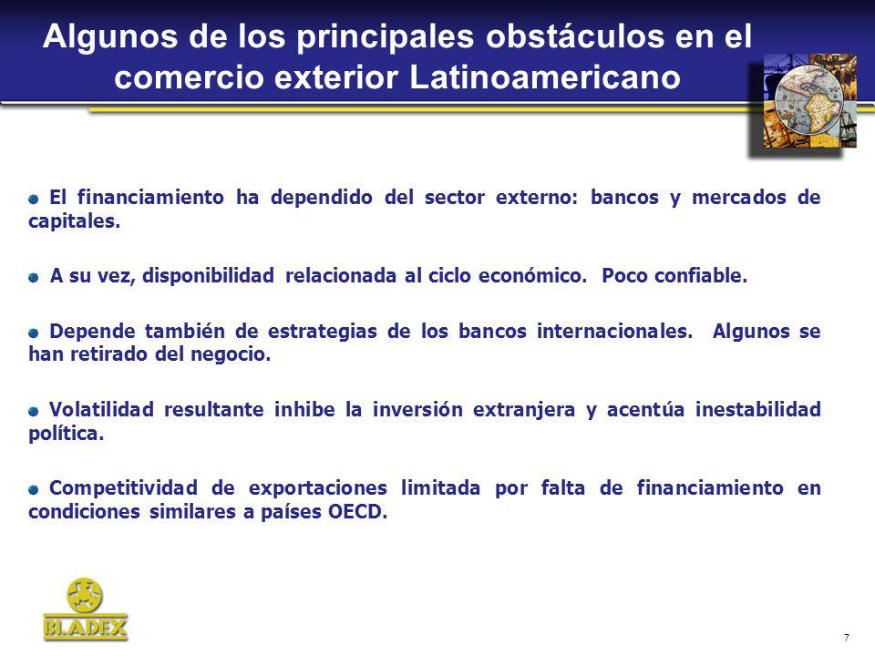 7 Algunos de los principales obstáculos en el comercio exterior Latinoamericano El financiamiento ha dependido del sector externo: bancos y mercados de capitales.