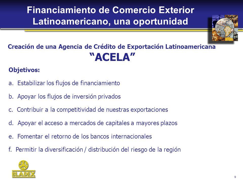 9 Financiamiento de Comercio Exterior Latinoamericano, una oportunidad Objetivos: a.