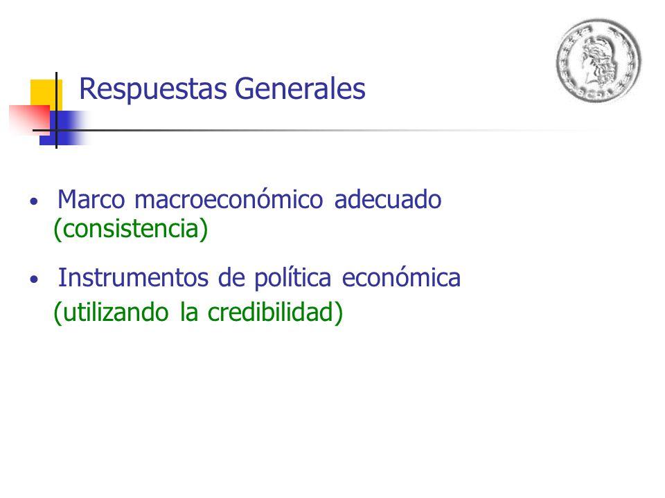 Respuestas Generales Marco macroeconómico adecuado (consistencia) Instrumentos de política económica (utilizando la credibilidad)