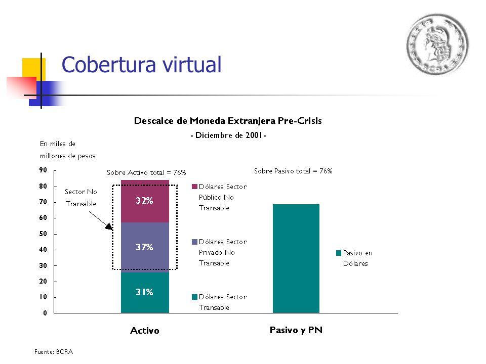 Cobertura virtual