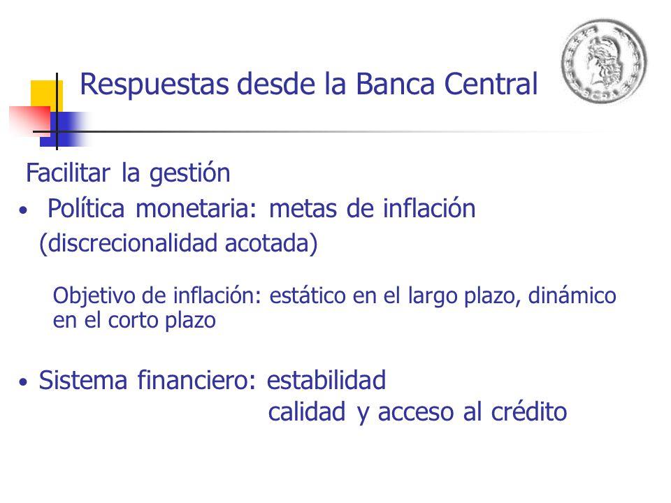 Respuestas desde la Banca Central Facilitar la gestión Política monetaria: metas de inflación (discrecionalidad acotada) Objetivo de inflación: estáti