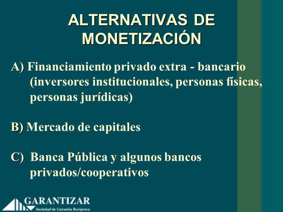 ALTERNATIVAS DE MONETIZACIÓN ) A) Financiamiento privado extra - bancario (inversores institucionales, personas físicas, personas jurídicas) B) B) Mer