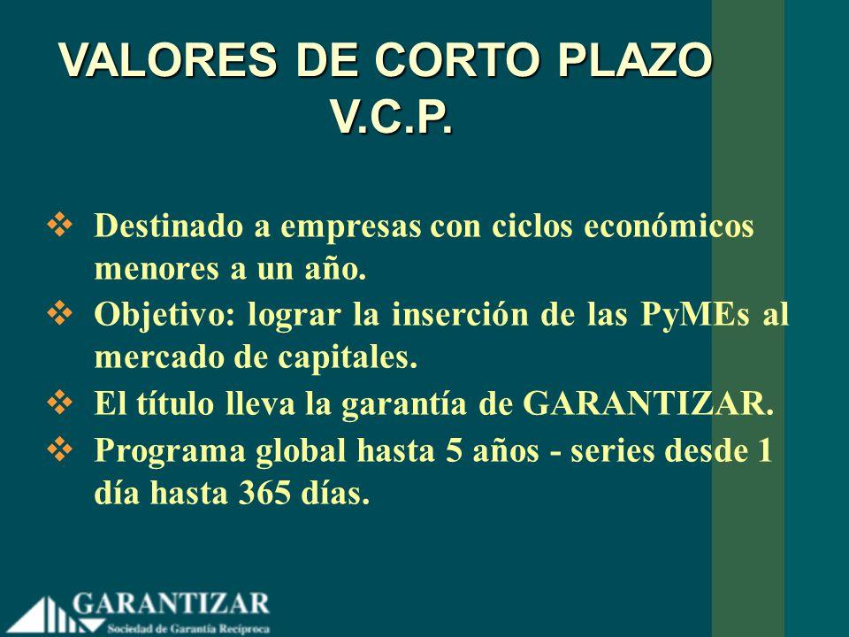 VALORES DE CORTO PLAZO V.C.P. Destinado a empresas con ciclos económicos menores a un año. Objetivo: lograr la inserción de las PyMEs al mercado de ca
