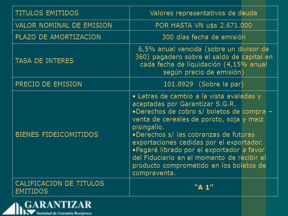TITULOS EMITIDOSValores representativos de deuda VALOR NOMINAL DE EMISIONPOR HASTA VN u$s 2.671.000 PLAZO DE AMORTIZACION300 días fecha de emisión TAS