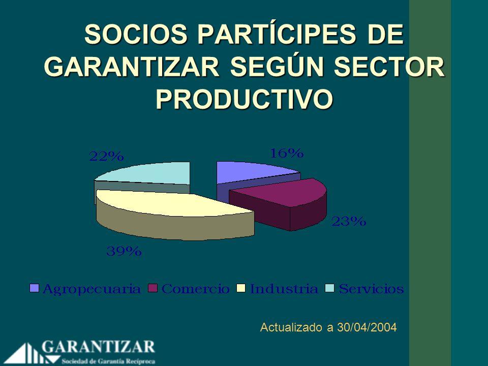CANTIDAD DE SOCIOS POR PROVINCIAS Actualizado a 30/04/2004