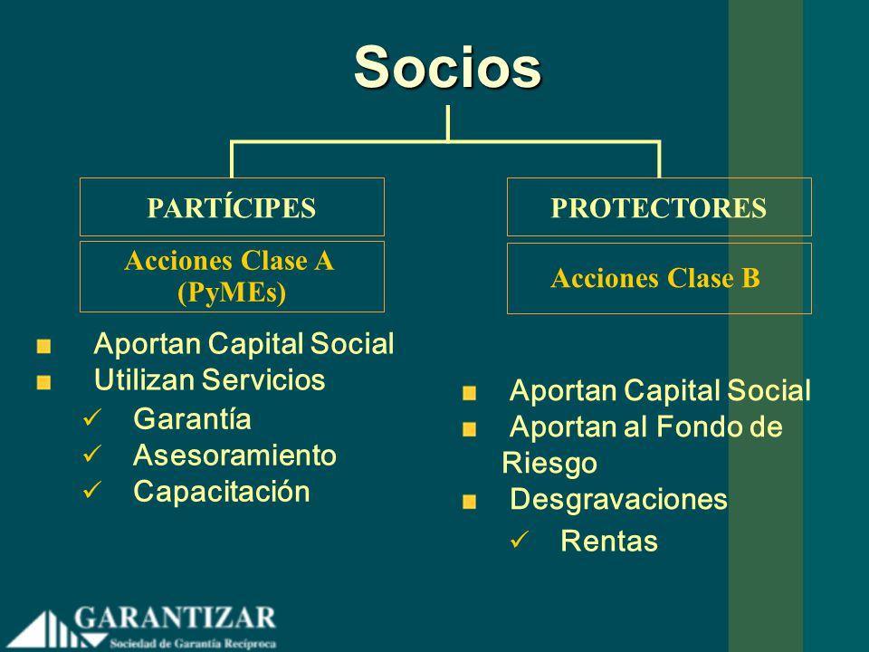 VALORES DE CORTO PLAZO V.C.P.Destinado a empresas con ciclos económicos menores a un año.