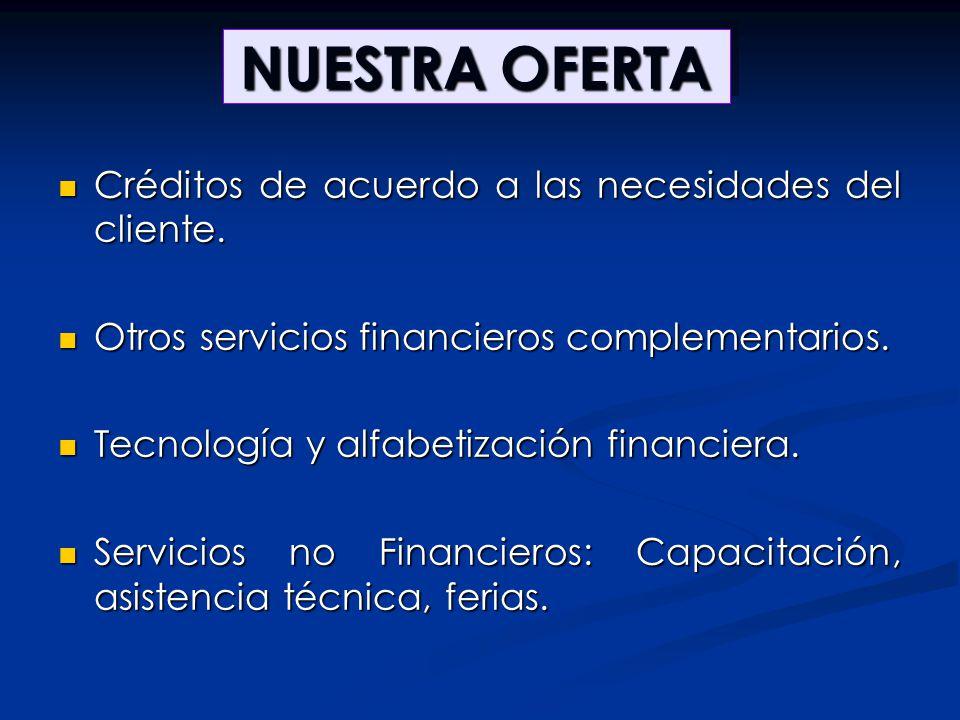 NUESTRA OFERTA Créditos de acuerdo a las necesidades del cliente. Créditos de acuerdo a las necesidades del cliente. Otros servicios financieros compl