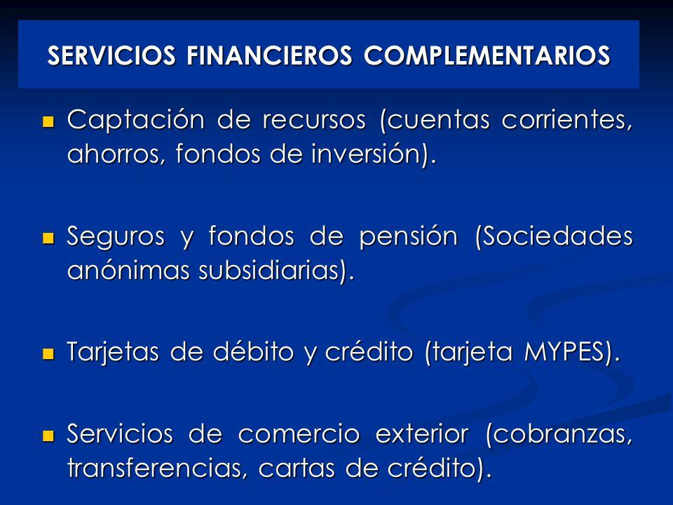 SERVICIOS FINANCIEROS COMPLEMENTARIOS Captación de recursos (cuentas corrientes, ahorros, fondos de inversión). Captación de recursos (cuentas corrien