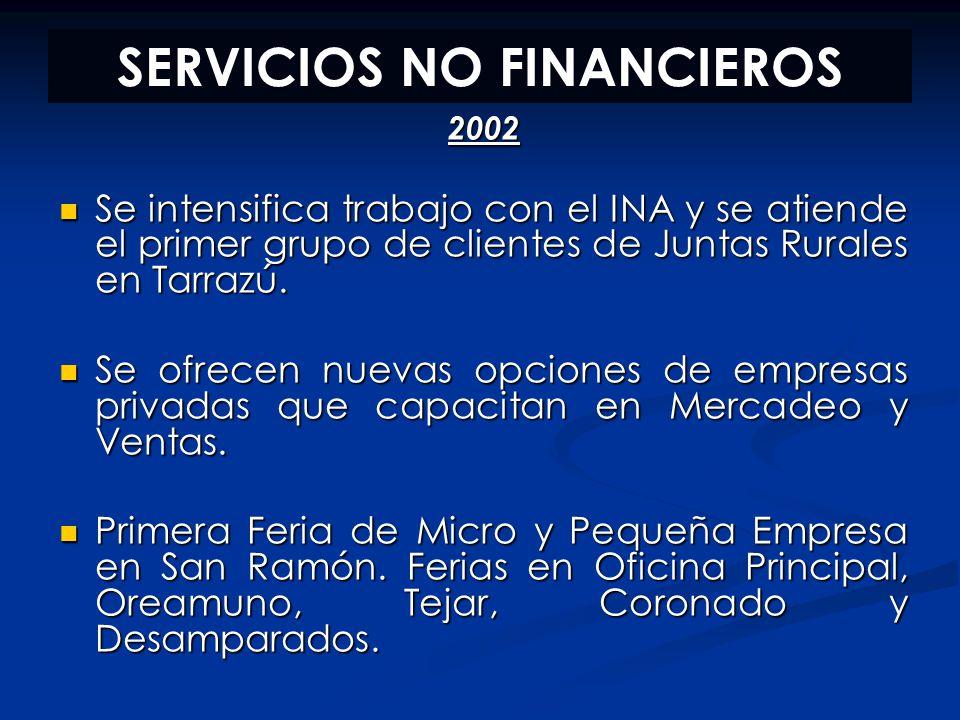 SERVICIOS NO FINANCIEROS 2002 Se intensifica trabajo con el INA y se atiende el primer grupo de clientes de Juntas Rurales en Tarrazú. Se intensifica