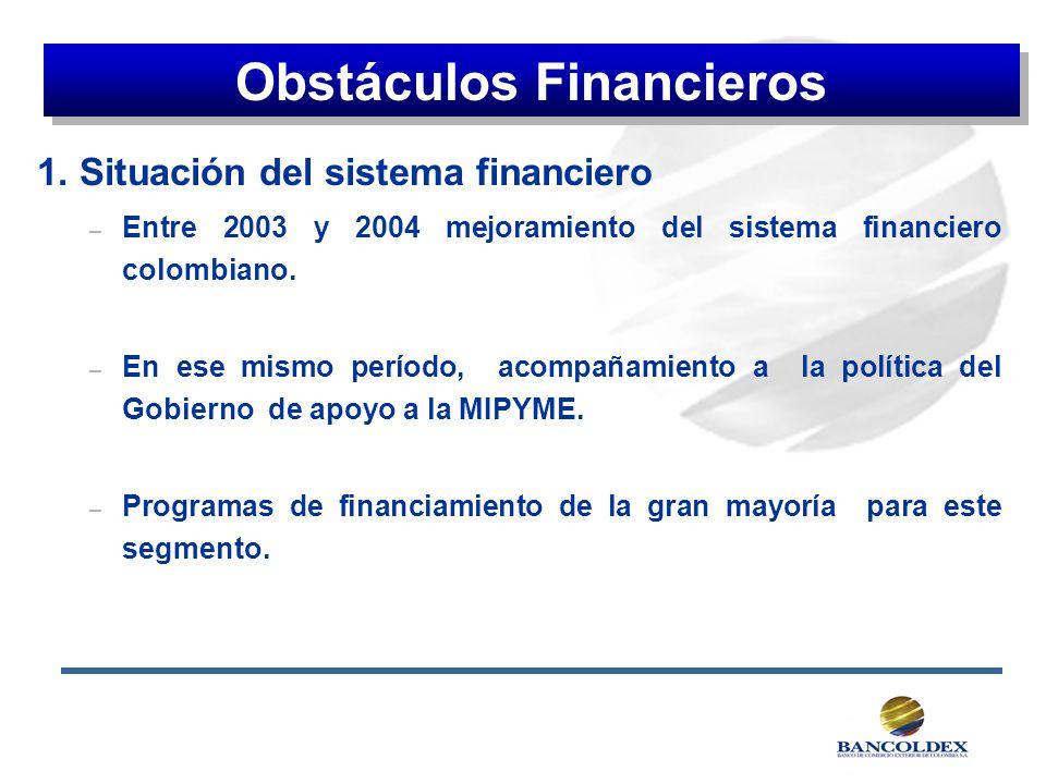 1. Situación del sistema financiero – Entre 2003 y 2004 mejoramiento del sistema financiero colombiano. – En ese mismo período, acompañamiento a la po