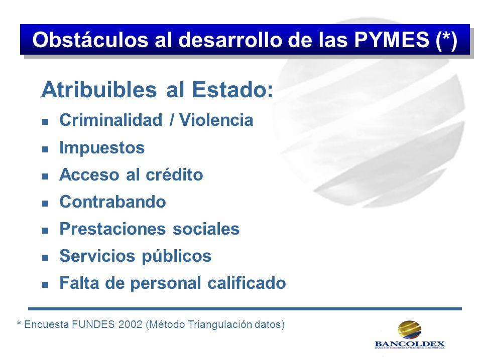 Atribuibles al Estado: n Criminalidad / Violencia n Impuestos n Acceso al crédito n Contrabando n Prestaciones sociales n Servicios públicos n Falta d