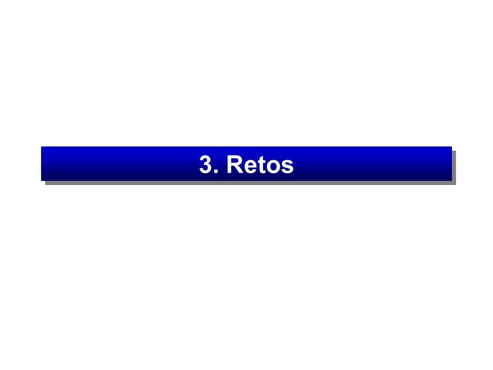 3. Retos