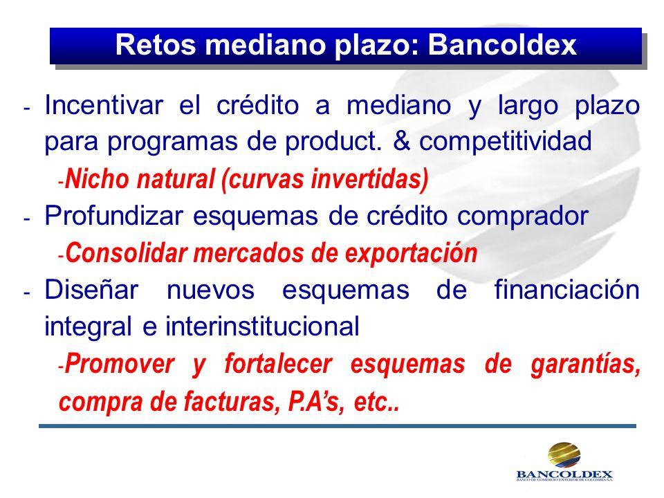 - Incentivar el crédito a mediano y largo plazo para programas de product. & competitividad - Nicho natural (curvas invertidas) - Profundizar esquemas