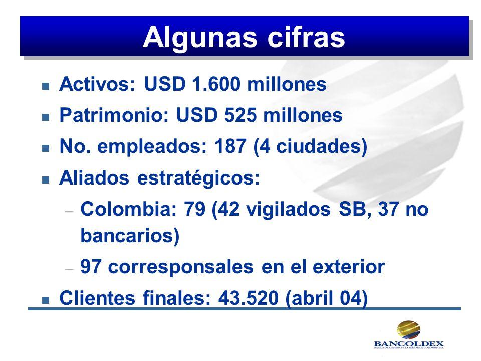 n Activos: USD 1.600 millones n Patrimonio: USD 525 millones n No. empleados: 187 (4 ciudades) n Aliados estratégicos: – Colombia: 79 (42 vigilados SB