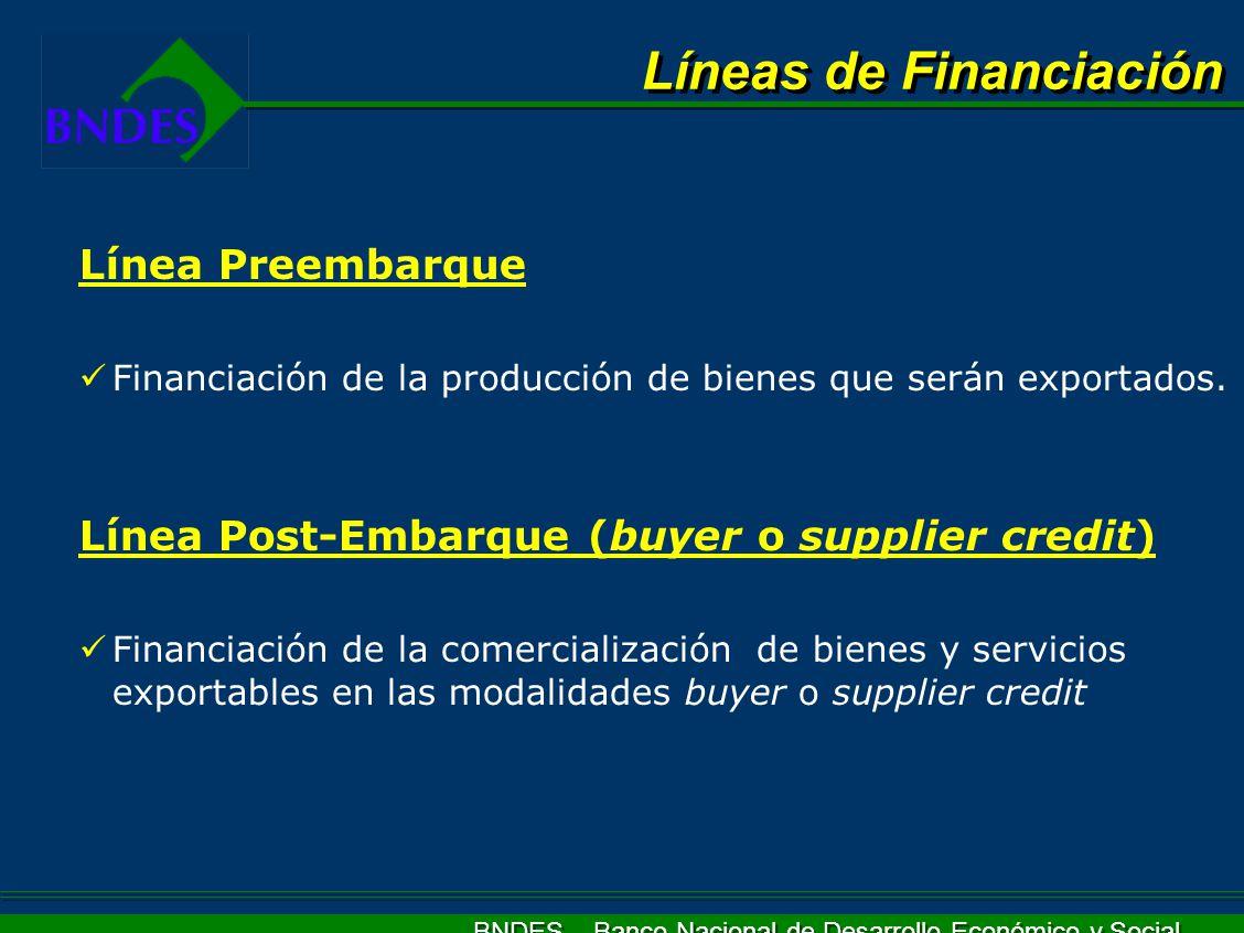 BNDES – Banco Nacional de Desarrollo Económico y Social Línea Preembarque Financiación de la producción de bienes que serán exportados. Línea Post-Emb