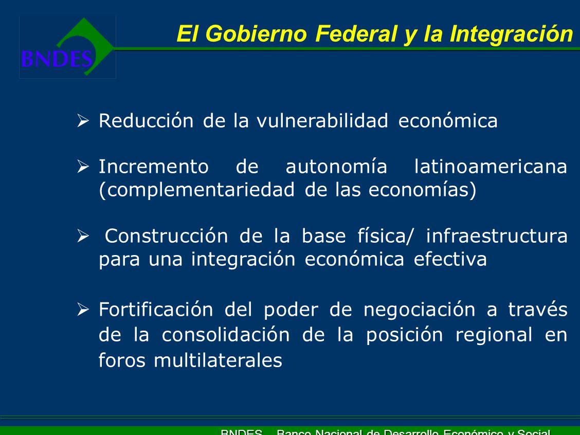 BNDES – Banco Nacional de Desarrollo Económico y Social El Gobierno Federal y la Integración Reducción de la vulnerabilidad económica Incremento de au