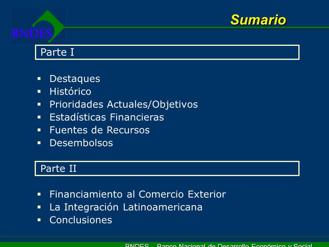 Sumario Parte I Destaques Histórico Prioridades Actuales/Objetivos Estadísticas Financieras Fuentes de Recursos Desembolsos Parte II Financiamiento al