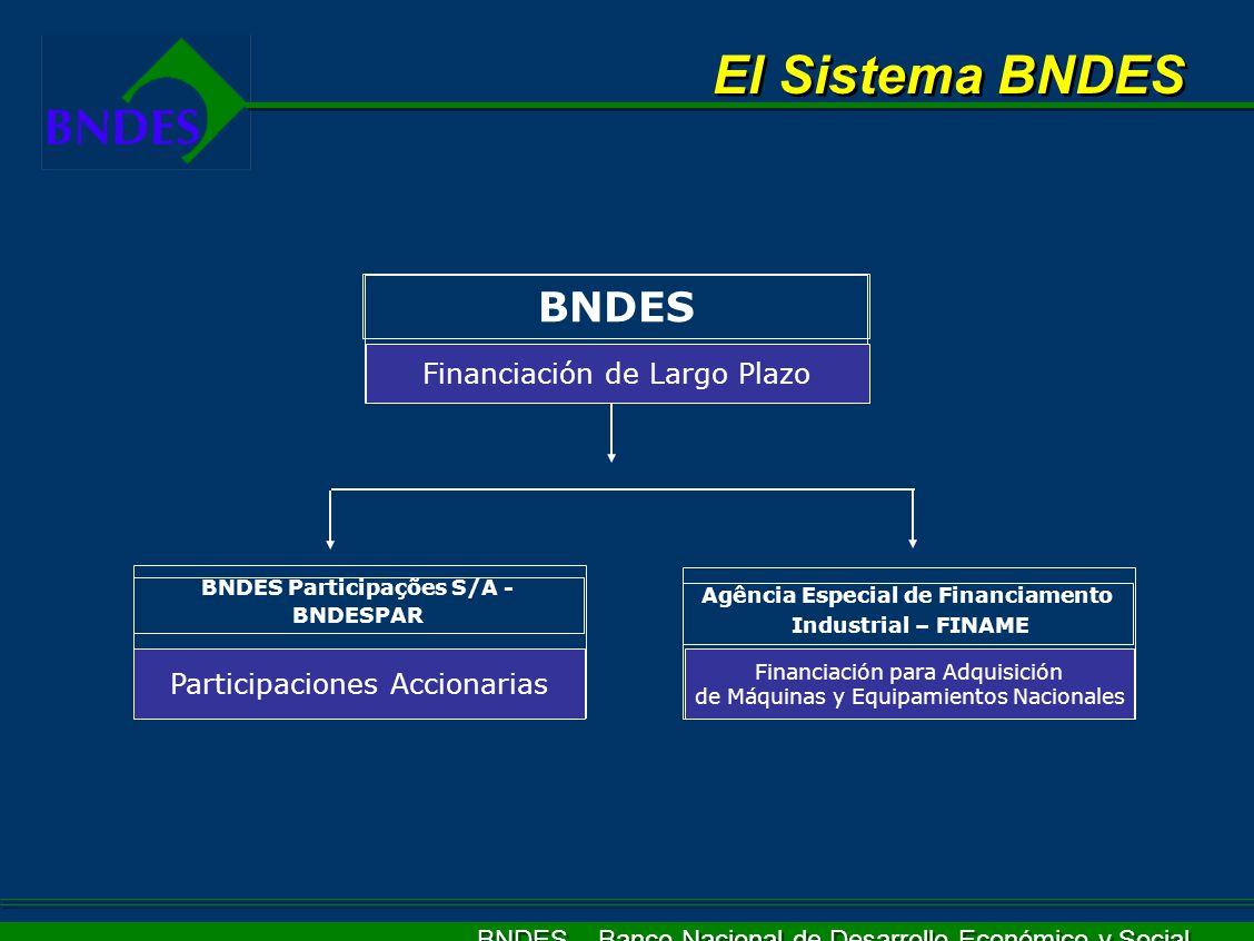 BNDES – Banco Nacional de Desarrollo Económico y Social Financiación de Largo Plazo Participaciones Accionarias BNDES BNDES Participações S/A - BNDESP