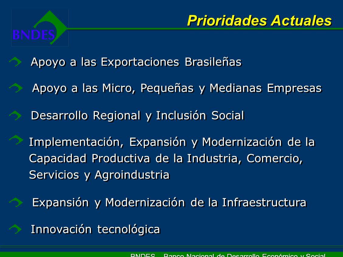 BNDES – Banco Nacional de Desarrollo Económico y Social Prioridades Actuales Apoyo a las Exportaciones Brasileñas Apoyo a las Micro, Pequeñas y Median