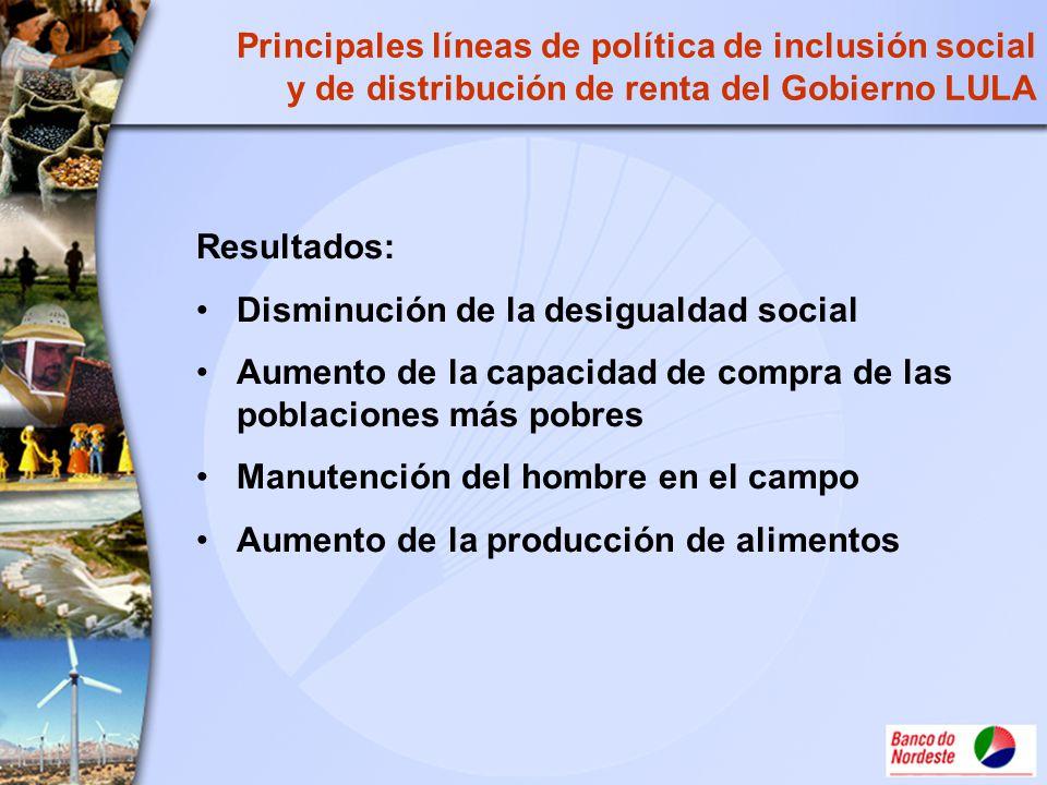 Principales líneas de política de inclusión social y de distribución de renta del Gobierno LULA Resultados: Disminución de la desigualdad social Aumen
