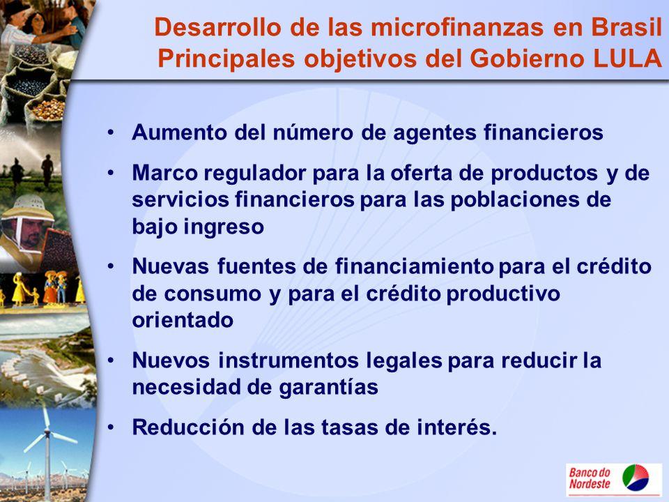 Desarrollo de las microfinanzas en Brasil Principales objetivos del Gobierno LULA Aumento del número de agentes financieros Marco regulador para la of