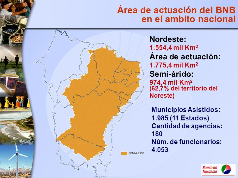 Área de actuación del BNB en el ambito nacional Nordeste: 1.554,4 mil Km 2 Área de actuación: 1.775,4 mil Km 2 Semi-árido: 974,4 mil Km 2 (62,7% del t