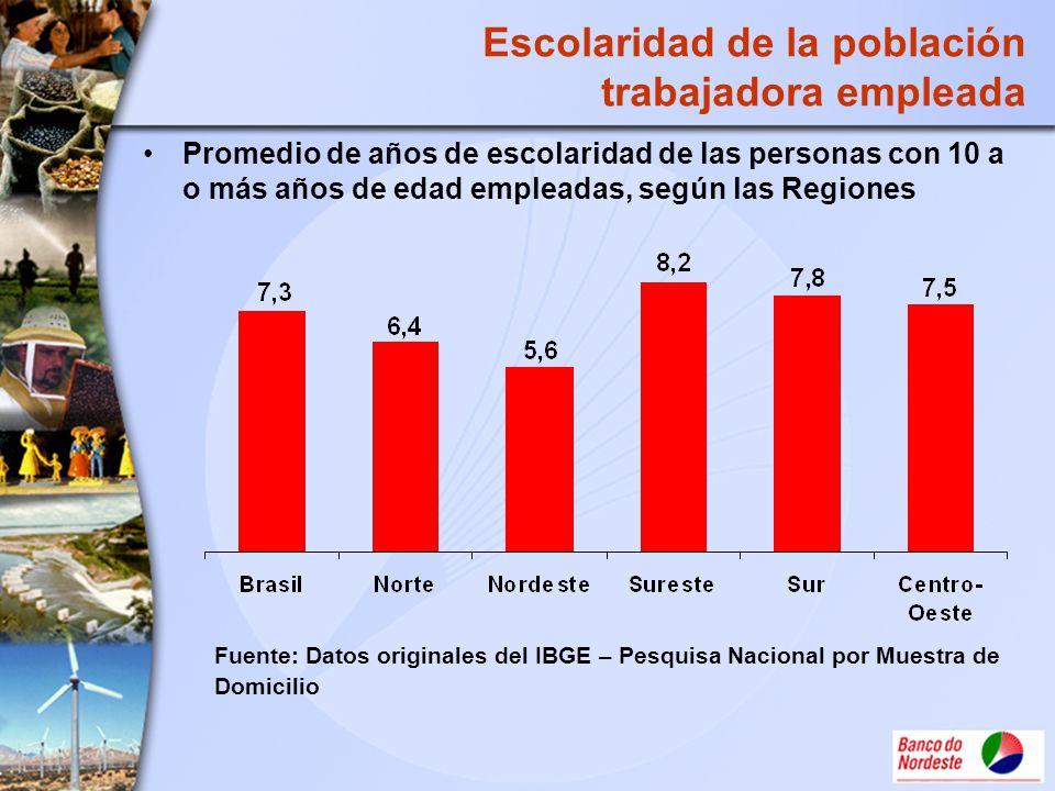 Escolaridad de la población trabajadora empleada Promedio de años de escolaridad de las personas con 10 a o más años de edad empleadas, según las Regi